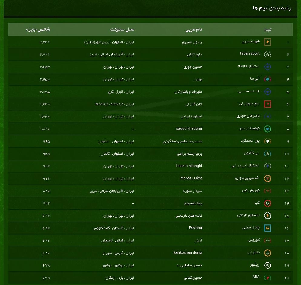 http://iranianfc.ir/media/img/top-tabestan.jpg