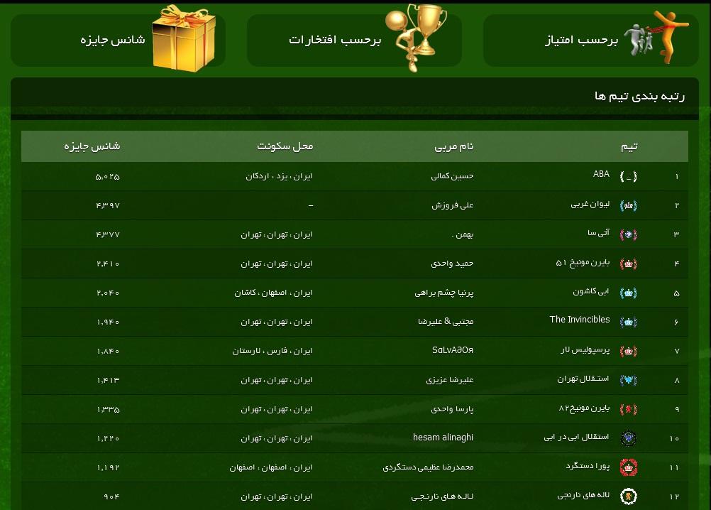 http://iranianfc.ir/pic/12star.jpg